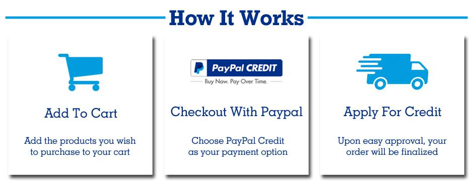 paypal-credit-how-it-works1.jpg